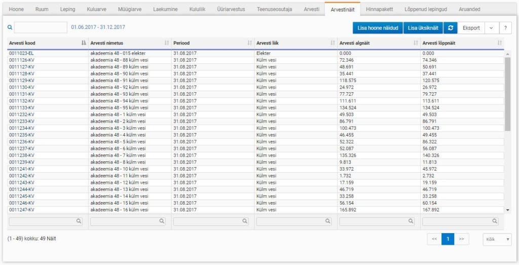arvestinäitude tabel 1024x523 - Arvestinäit